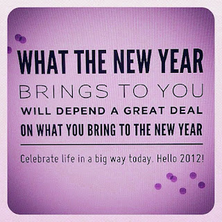 Happy New Year 2017 Motivational and Inspirational Quotes