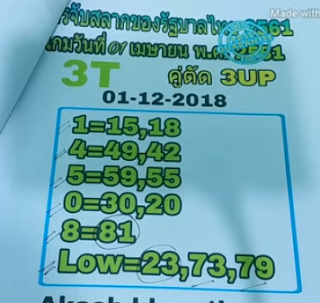 Thai Lottery 3up Closing VIP Guidelines For 16-12-2018 | Thailand Lotto Outcome