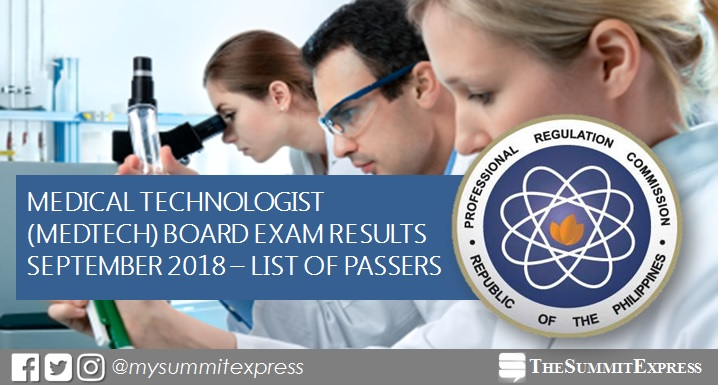 FULL RESULTS: September 2018 Medtech board exam list of passers, top 10
