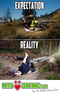 Mountain Biking Expectations