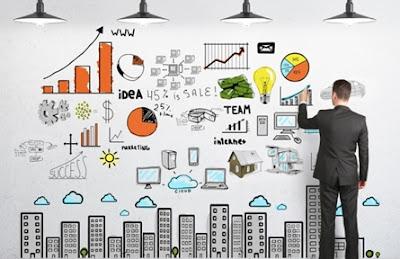 Apa Itu Entrepreneurship dan Salesmenship?