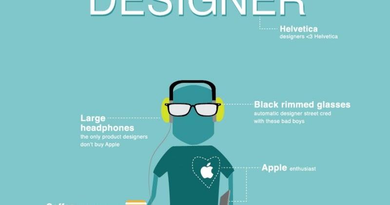 Anatomía de un diseñador gráfico | Jhon Urbano