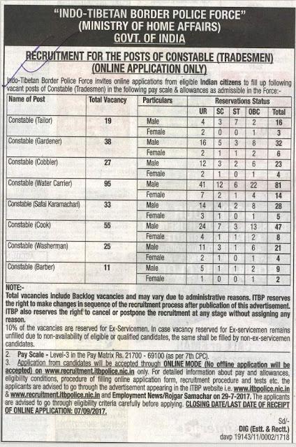 ITBP-ploice-Recruitment-2017-Constable govtjobguide