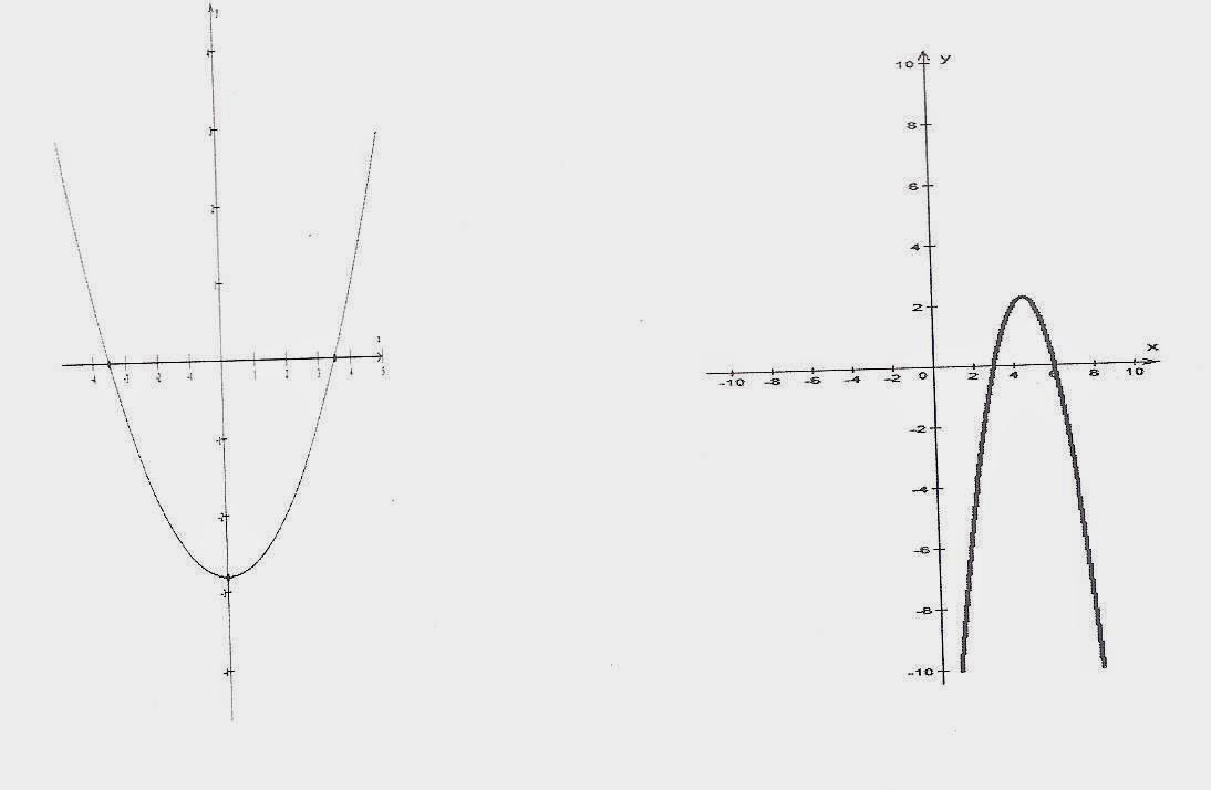 Matemática Seriada Função Polinomial Do 2º Grau Função Quadrática
