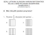 Soal Ulangan Harian Matematika Kelas 3 Bab Pecahan Sederhana Semester 2