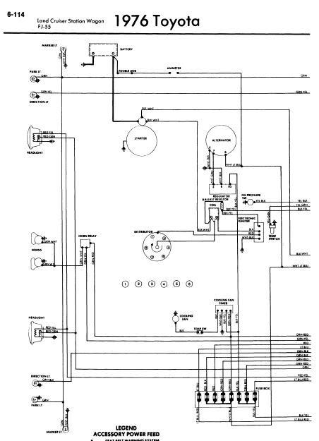 repairmanuals: Toyota Land Cruiser FJ55 1976 Wiring Diagrams