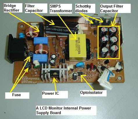 Lcd Monitor Troubleshooting And Repair - Basic Instruction Manual •