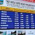 Inilah Tarif Tiket Masuk Terbaru Obyek Wisata Pantai Pangandaran
