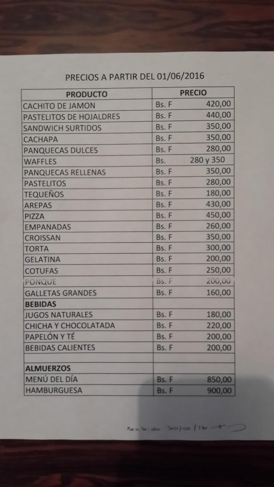 Ajuste de precios cantina escolar for Propuesta para una cantina escolar