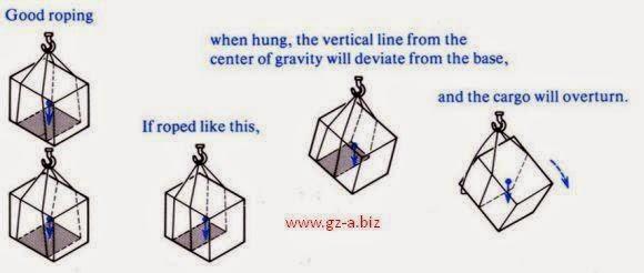 Pusat Gravitasi (8)