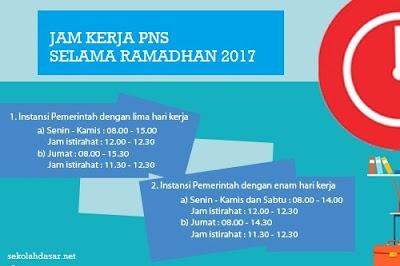 Jam Kerja Guru PNS Selama Bulan Puasa Ramadhan