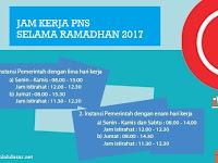Jadwal Jam Kerja Guru PNS Selama Bulan Puasa Ramadhan Tahun 1438 H
