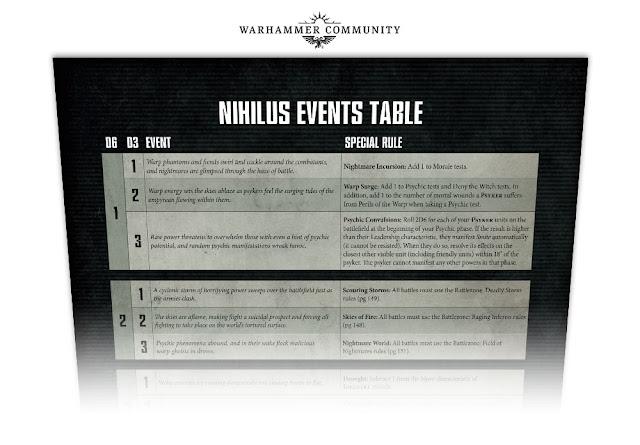 Tabla de sucesos en Nihilus