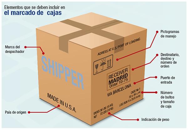 Icono De Ubicacion Icono De Ubicacion Carta Lápiz Png Y: Logística Y Transporte.: MARCACION