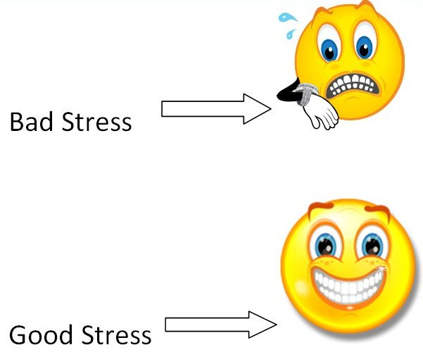Funny Stress Clipart