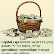 Key Differences Between Capital Expenditures and Operating Expenditures