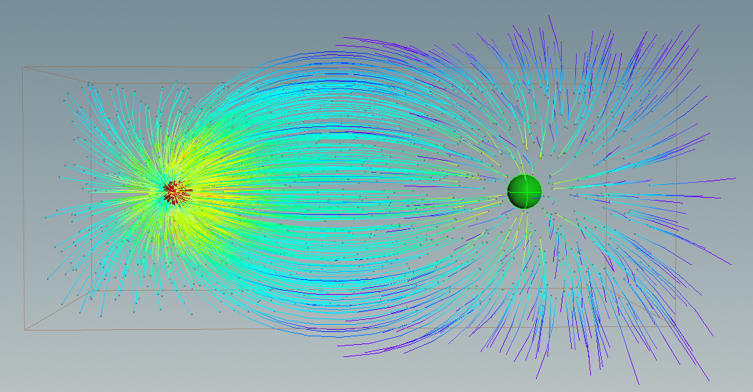 FX Thinking: How to create a Magnetic Vector Field in