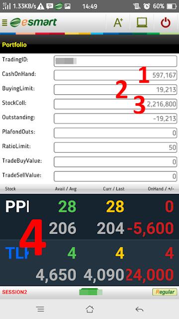 aplikasi trading saham bni sekuritas