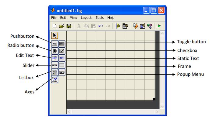 bagian tools GUI MATLAB