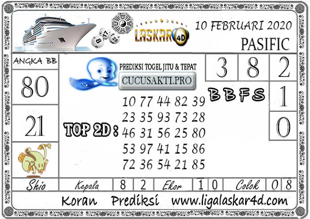 Prediksi Togel PASIFIC LASKAR4D 10 FEBRUARI 2020