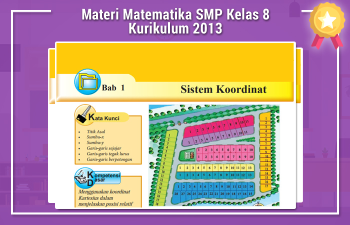 Materi Matematika SMP Kelas 8 Kurikulum 2013