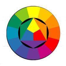 Emme make up beauty come scegliere il colore giusto for Tabella per mescolare i colori