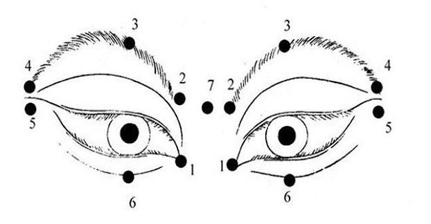 TOLONG SEBARKAN!! Buang Kaca Mata Anda, Ribuan Orang Berhasil Sembuh Dengan Metode Ini.!