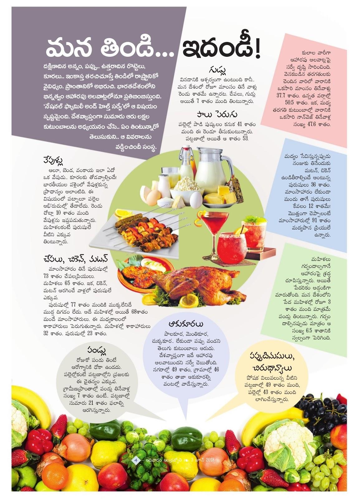 బంగాళాదుంప   ఆలూ   Potato    Mohanpublications   Granthanidhi   Bhaktipustakalu