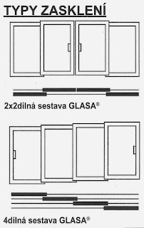 Zasklení balkonu, systém GLASA, náčrtek 1