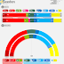 SWEDEN <br/>SCB poll | November 2017
