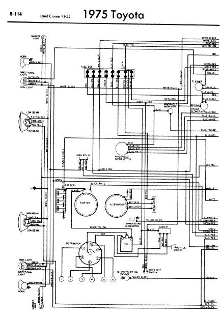 repairmanuals: Toyota Land Cruiser FJ55 1975 Wiring Diagrams