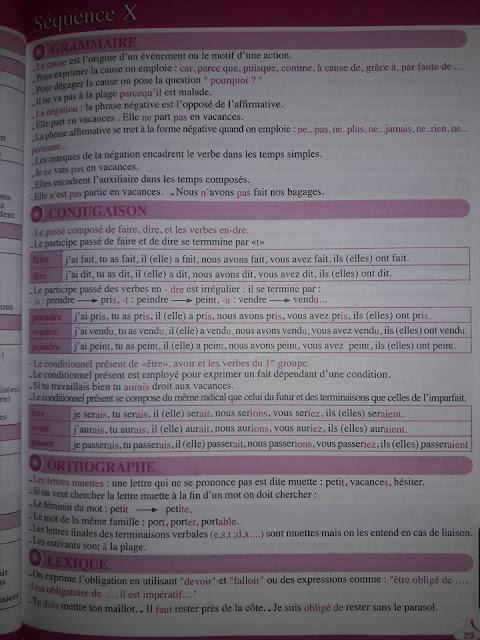 ملخصات اللغة الفرنسية (ابتدائي) المصدر كتاب اتهيأ للامتحان