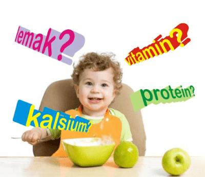 Nutrisi untuk anak-anak