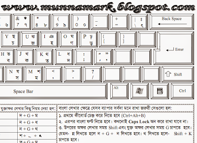 7184ab0aa3b Bijoy bayanno bangla typing keyboard layout will help you to type bangla  perfectly.you can use bijoy layout in Avro too. Because Avro has numerous  layouts ...