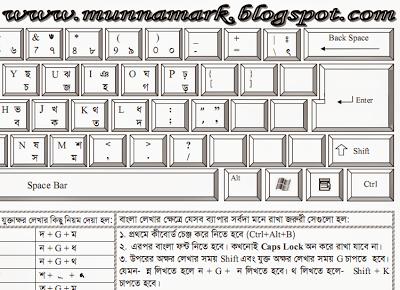Bijoy Keyboard Pdf