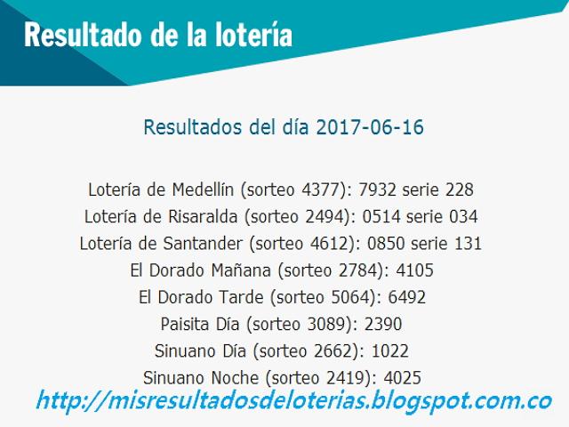 La Bolita Resultados Recientes - Loterías de Hoy