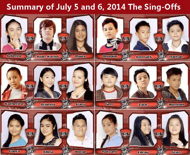 Summary of July 5 and 6, 2014 The Sing-offs for The Voice Kids Philippines