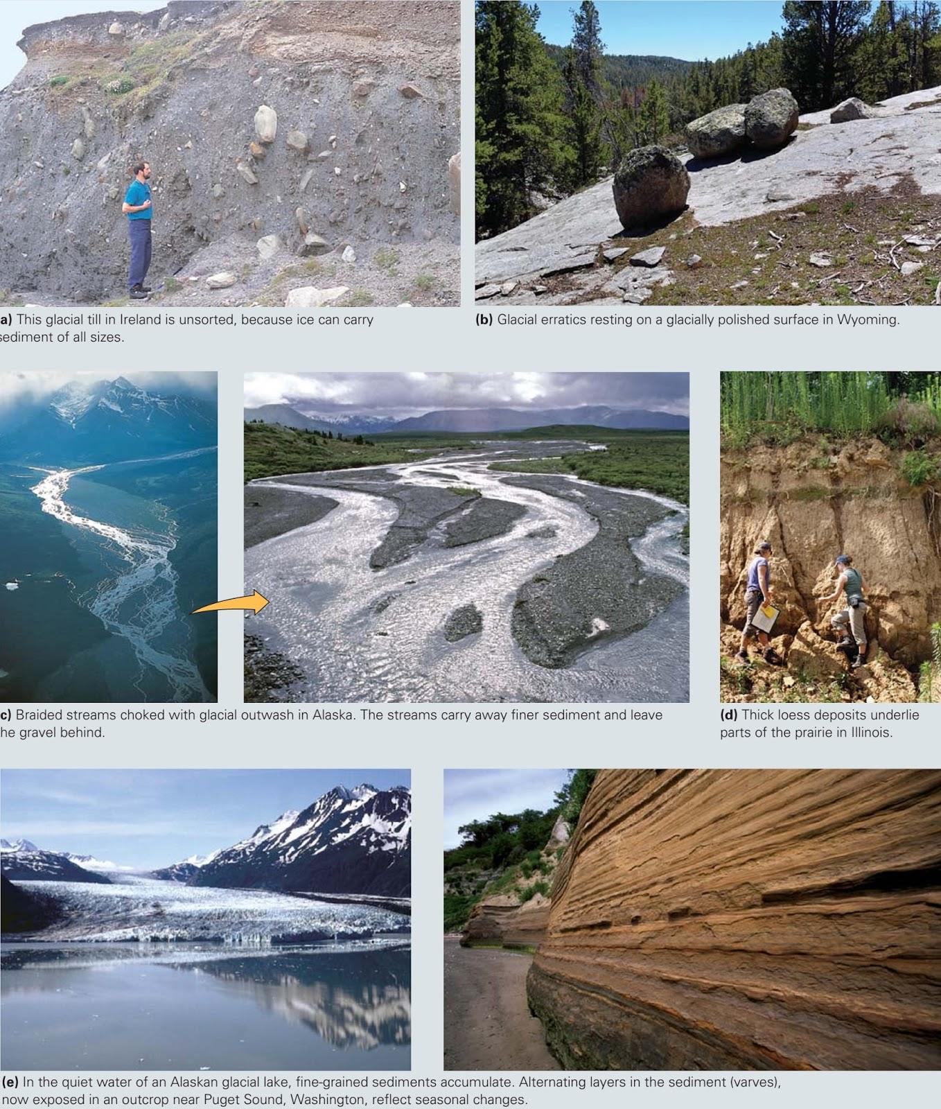 Dating glaciale sedimenter