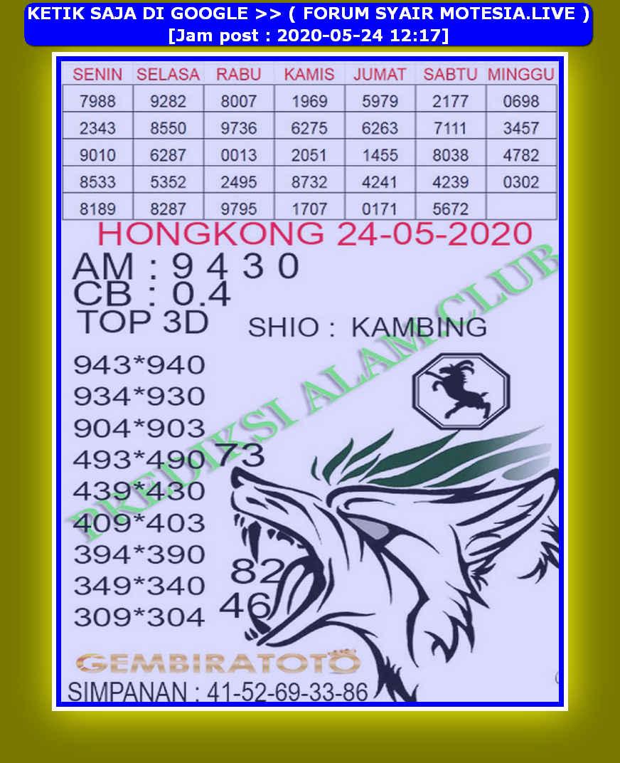 Kode syair Hongkong Minggu 24 Mei 2020 132