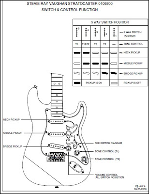 T Tap Wire likewise 4 Wire Guitar Humbucker Pickup Wiring Diagram besides Prs Humbucker Wiring Diagram furthermore Evh Fender Stratocaster Wiring together with Cartoon Black And White Living Room. on humbucker 4 wire wiring diagram