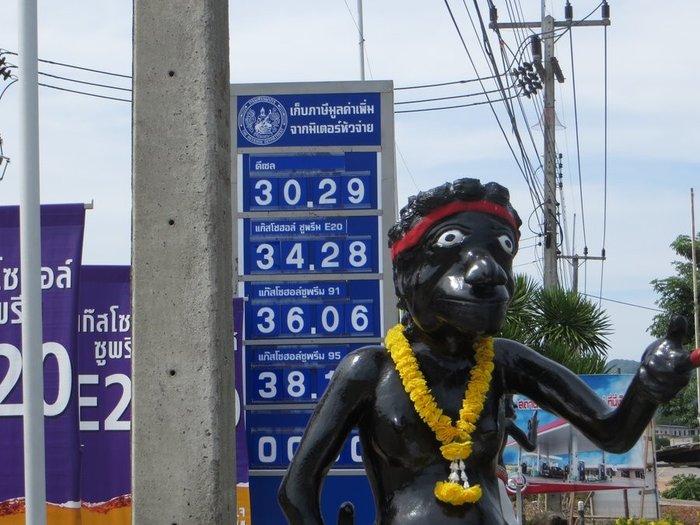 Цены на бензин Таиланд