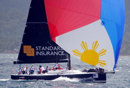 http://asianyachting.com/news/SubicBoracay2017/Boracay_Cup_AY_Race_Report_5.htm