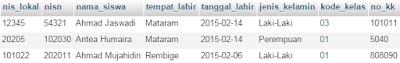 Membuat Laporan dari Database dengan mPDF PHP