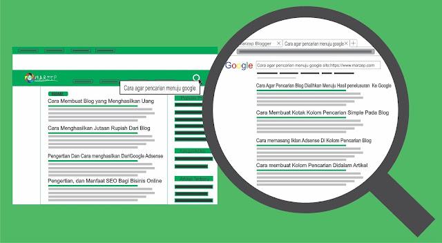 Cara Agar Pencarian blog dialihkan ke hasil penelusuran google