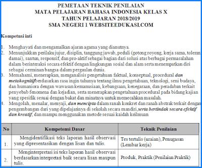 Pemetaan KD Bahasa Indonesia Kelas 10 K13 Revisi 2018