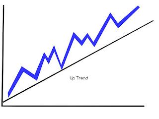 Analisa vs psikologi dalam investasi maupun trading saham