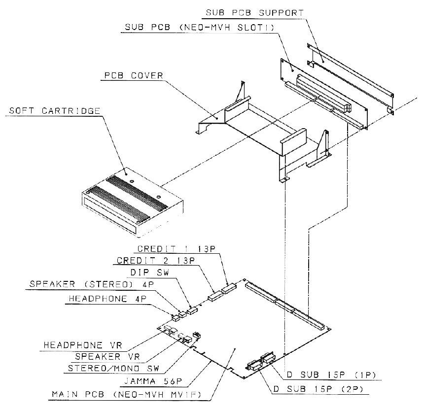 sega naomi wiring diagram