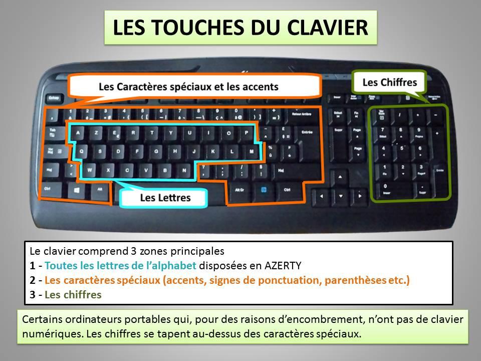 Support informatique u t l module i le clavier du pc for Les parties du clavier