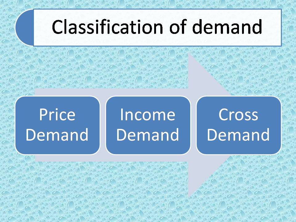various states demand of demand and corresponding marketing task 05102018 united states department of agriculture  food consumption & demand consumer demand for food is an important element in the formulation of various agricultural and.