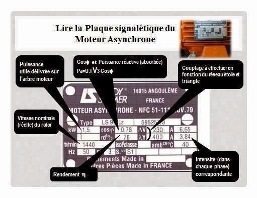 les modernes technologies la plaque signal tique du moteur asnychrone. Black Bedroom Furniture Sets. Home Design Ideas